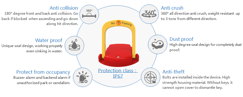 Bluetooth App parking lock-3