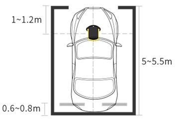 Bluetooth App parking lock-5
