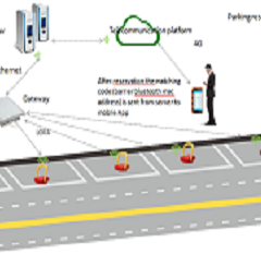 LoRa parking reservation lock parking barrier
