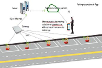 LoRa parking reservation lock parking barrier