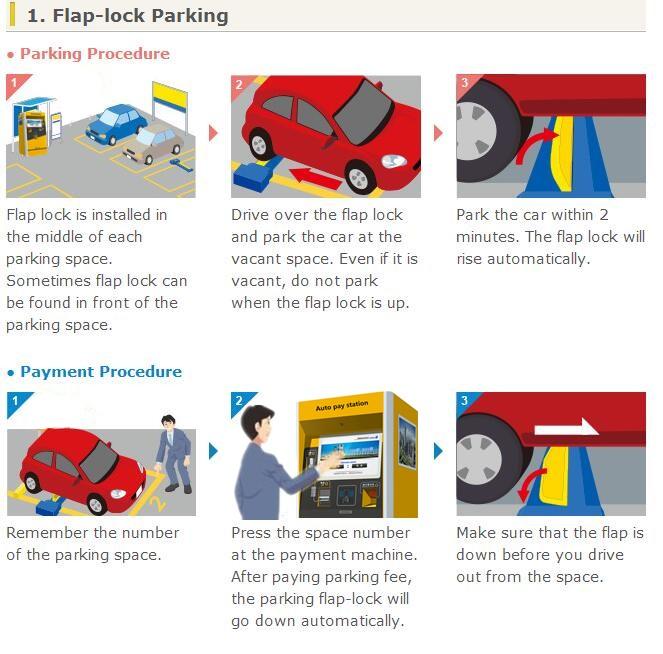 Parking flap lock helps-2