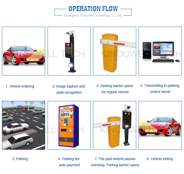 license-plate-recognition-parking-system-p00101p1-08