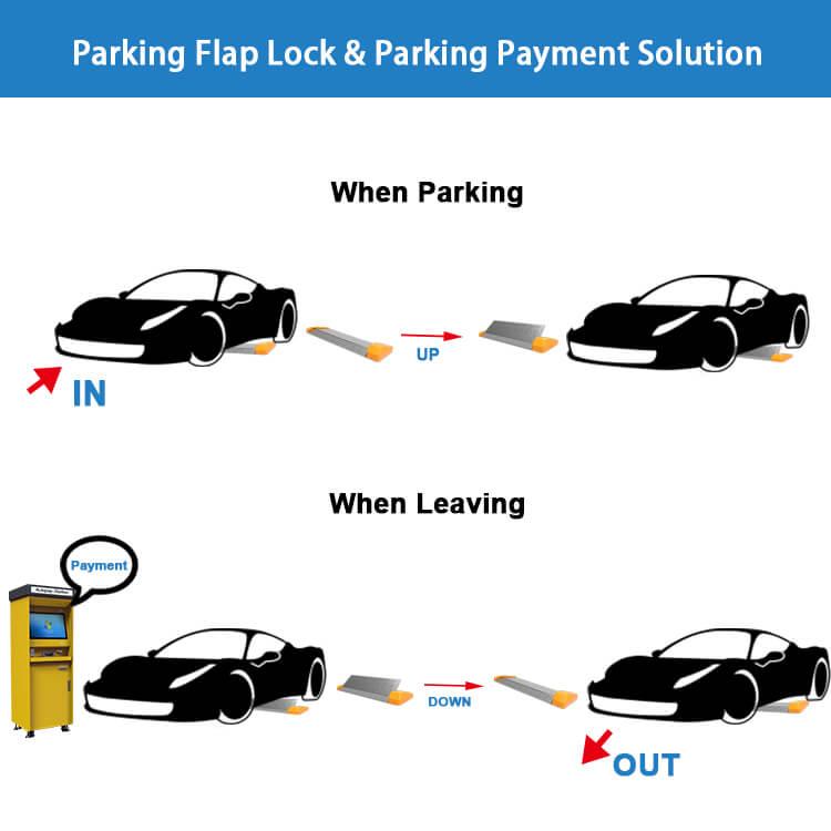 parking-flap-lock-p00116p1-05