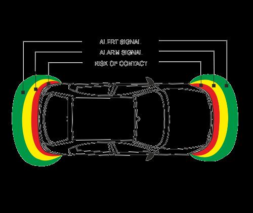 parking sensor for cars